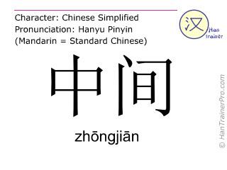 Caractère chinois  ( zhongjian / zhōngjiān ) avec prononciation (traduction française: entre )