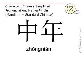 Chinese characters  ( zhongnian / zhōngnián ) with pronunciation (English translation: midlife )