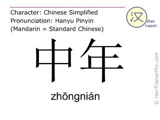 汉字  ( zhongnian / zhōngnián ) 包括发音 (英文翻译: midlife )