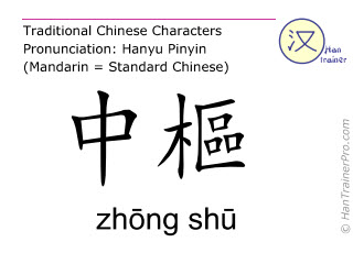 Chinese characters  ( zhong shu / zhōng shū ) with pronunciation (English translation: Du Mai 7 )
