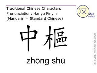 Caractère chinois  ( zhong shu / zhōng shū ) avec prononciation (traduction française: Du Mai 7 )