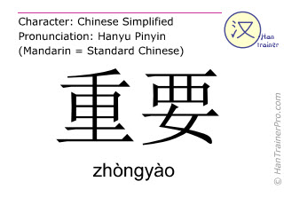Chinese characters  ( zhongyao / zhòngyào ) with pronunciation (English translation: important )