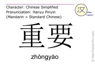 Caracteres chinos  ( zhongyao / zhòngyào ) con pronunciación (traducción española: importante )