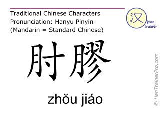 Chinese characters  ( zhou jiao / zhŏu jiáo ) with pronunciation (English translation: Large Intestine 12 )