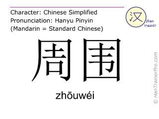 Chinese characters  ( zhouwei / zhōuwéi ) with pronunciation (English translation: around )