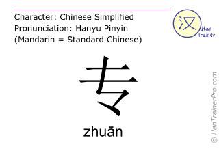 Caracteres chinos  ( zhuan / zhuān ) con pronunciación (traducción española: ser absorbido en )