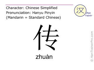 Chinese characters  ( zhuan / zhuàn ) with pronunciation (English translation: <m>biography</m> )