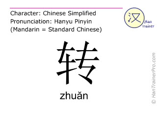 Chinese characters  ( zhuan / zhuăn ) with pronunciation (English translation: to turn )