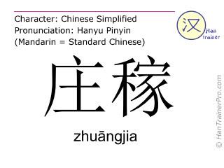 Chinesische Schriftzeichen  ( zhuangjia / zhuāngjia ) mit Aussprache (Deutsche Bedeutung: Getreide )