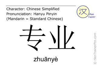 Chinese characters  ( zhuanye / zhuānyè ) with pronunciation (English translation: specialty )