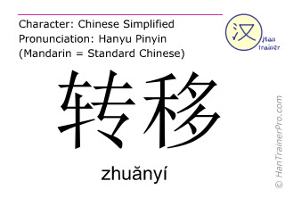 Chinese characters  ( zhuanyi / zhuănyí ) with pronunciation (English translation: to divert )