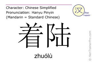 Caracteres chinos  ( zhuolu / zhuólù ) con pronunciación (traducción española: tierra )