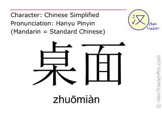 Caractère chinois  ( zhuomian / zhuōmiàn ) avec prononciation (traduction française: bureau )