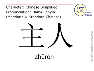 Chinese characters  ( zhuren / zhŭrén ) with pronunciation (English translation: host )