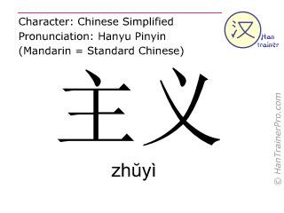 汉字  ( zhuyi / zhŭyì ) 包括发音 (英文翻译: doctrine )