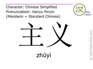 Chinese characters  ( zhuyi / zhŭyì ) with pronunciation (English translation: doctrine )