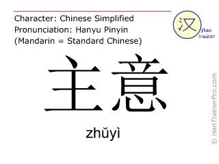 Chinese characters  ( zhuyi / zhŭyì ) with pronunciation (English translation: idea )