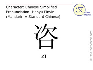 Chinese characters  ( zi / zī ) with pronunciation (English translation: to consult )