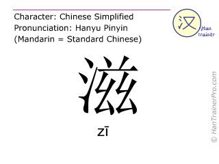 Chinesische Schriftzeichen  ( zi / zī ) mit Aussprache (Deutsche Bedeutung: wachsen )