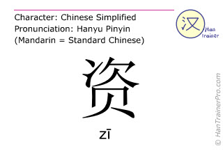Chinese characters  ( zi / zī ) with pronunciation (English translation: to support )