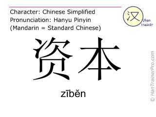 Caractère chinois  ( ziben / zībĕn ) avec prononciation (traduction française: capital )