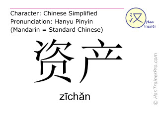 Chinese characters  ( zichan / zīchăn ) with pronunciation (English translation: property )
