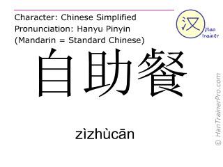 Chinese characters  ( zizhucan / zìzhùcān ) with pronunciation (English translation: buffet )
