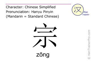Chinesische Schriftzeichen  ( zong / zōng ) mit Aussprache (Deutsche Bedeutung: Vorfahr )