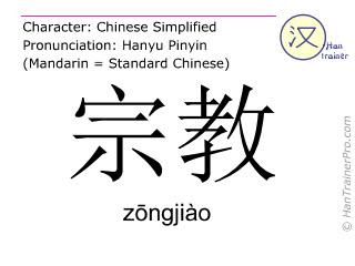 Caractère chinois  ( zongjiao / zōngjiào ) avec prononciation (traduction française: religion )