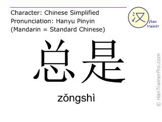 Chinese characters  ( zongshi / zŏngshì ) with pronunciation (English translation: always )