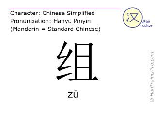 Caractère chinois  ( zu / zŭ ) avec prononciation (traduction française: <m>organiser</m> )