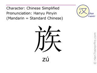 Chinesische Schriftzeichen  ( zu / zú ) mit Aussprache (Deutsche Bedeutung: Ethnie )