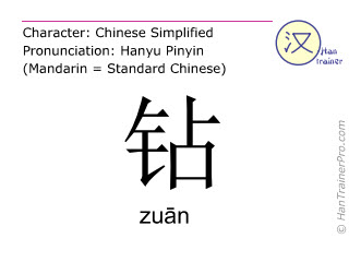 Chinese characters  ( zuan / zuān ) with pronunciation (English translation: to drill )
