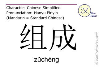 Chinesische Schriftzeichen  ( zucheng / zŭchéng ) mit Aussprache (Deutsche Bedeutung: Zusammensetzung )