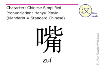 Chinese characters  ( zui / zuĭ ) with pronunciation (English translation: mouth )