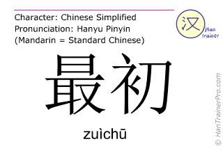 汉字  ( zuichu / zuìchū ) 包括发音 (英文翻译: originally )