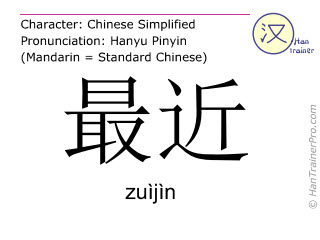 Chinese characters  ( zuijin / zuìjìn ) with pronunciation (English translation: recently )
