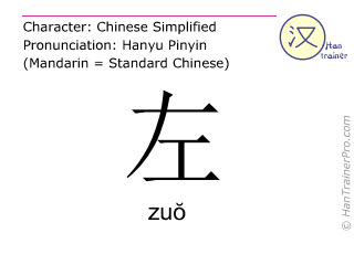 Chinese characters  ( zuo / zuŏ ) with pronunciation (English translation: left )