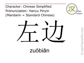 Chinesische Schriftzeichen  ( zuobian / zuŏbiān ) mit Aussprache (Deutsche Bedeutung: auf der linken Seite )