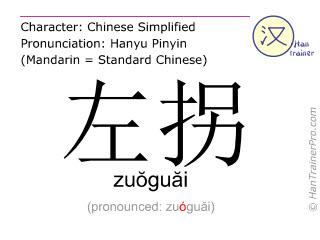 Chinese characters  ( zuoguai / zuŏguăi ) with pronunciation (English translation: to turn left )