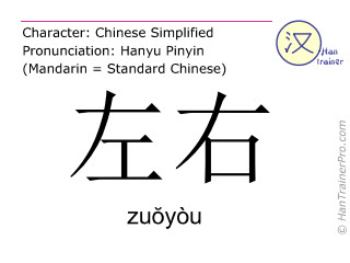 Chinese characters  ( zuoyou / zuŏyòu ) with pronunciation (English translation: about )